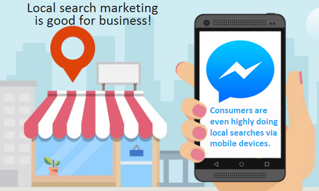 Local Search Business Marketing